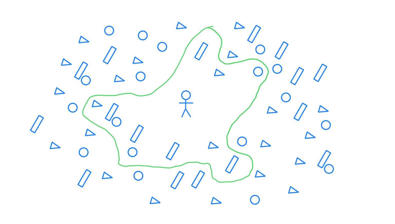 A person surrounded by context with a boundary